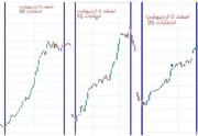 امید به فصل مجامع بازار را مثبت می کند/ اردیبهشت بهار بورس است