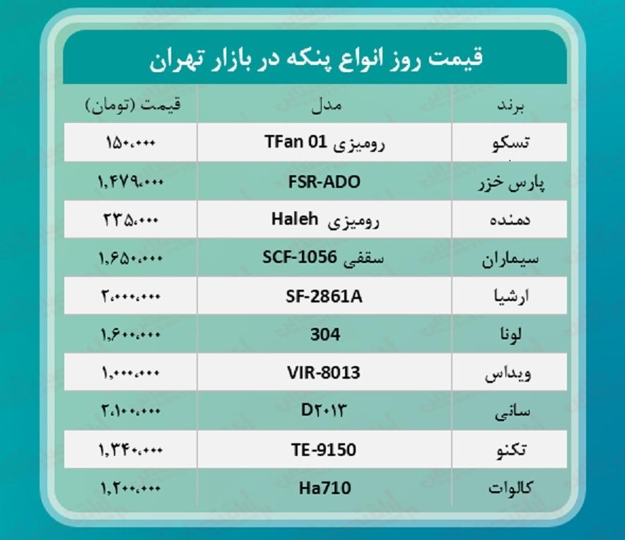 قیمت جدید پنکه (۱۴۰۰/۴/۲۹)