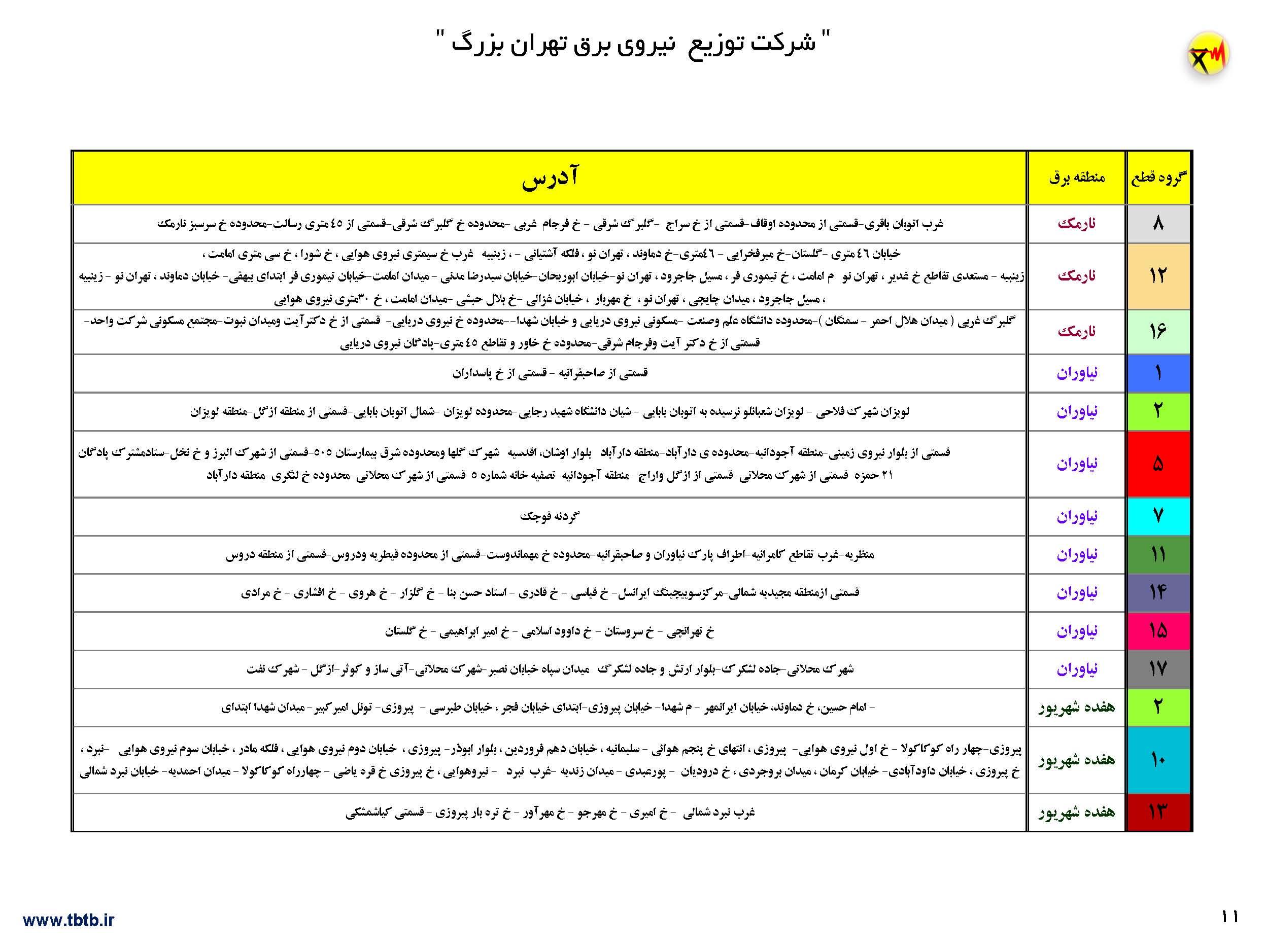 زمان بندی خاموشی احتمالی تهران از ۲۳ تا ۳۰ مرداد