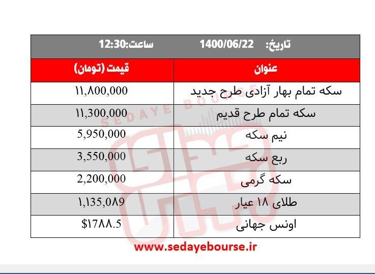 قیمت طلا، سکه و ارز  امروز سهشنبه ۲۲ شهریور